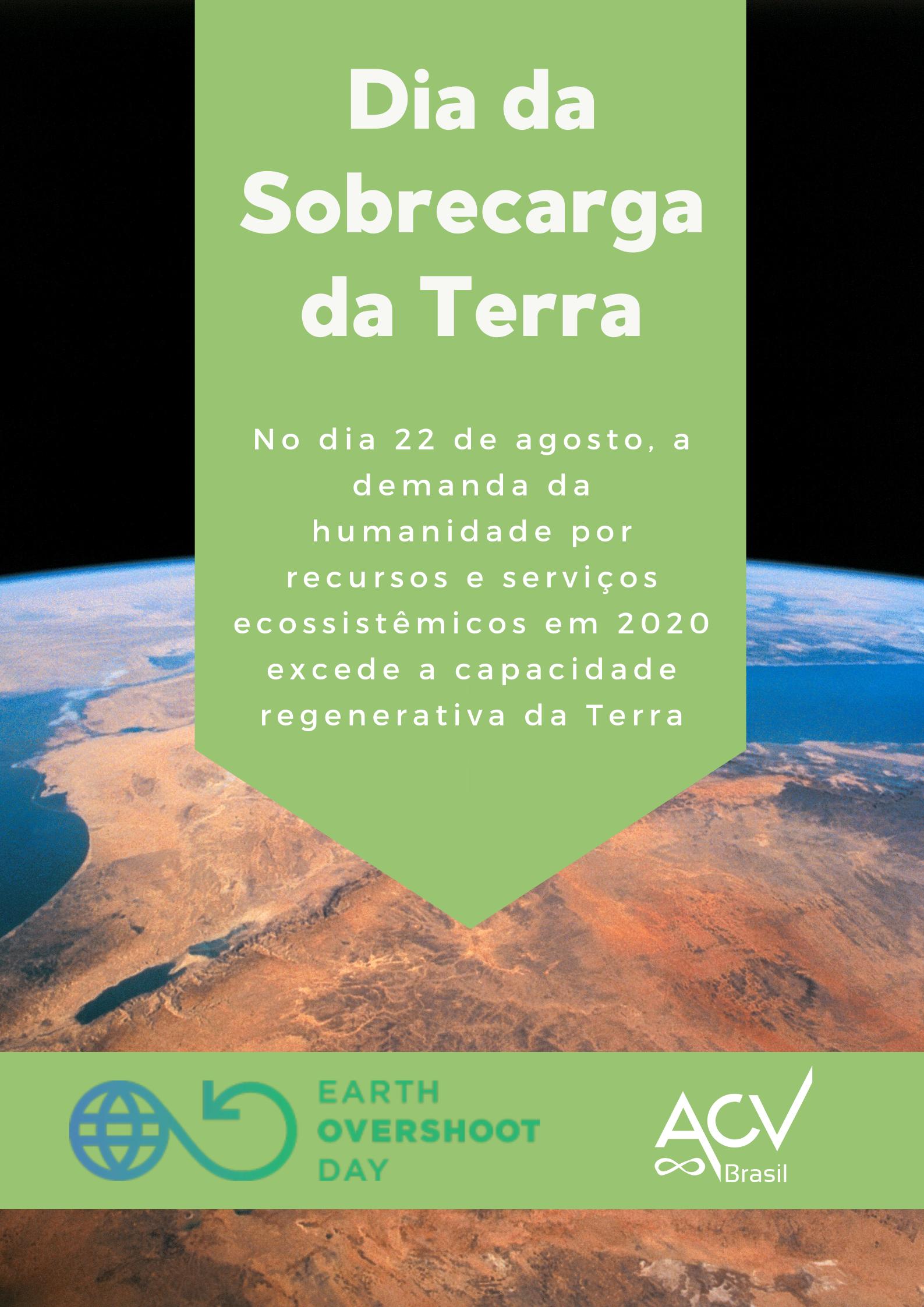 Dia da Sobrecarga da Terra em 2020