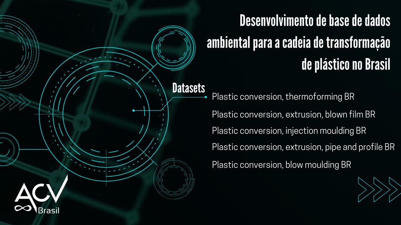 Base de dados ambiental para processos de transformação de plástico